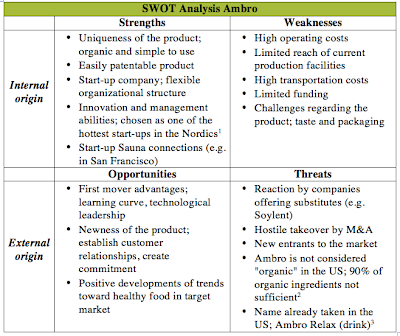 swot of blackmore Accepted by simon blackmore, 26/2/2009 project co-funded by the european commission within the seven framework programme (2007-2013) dissemination level pu public x pp 2 swot analysis of drivers and farms.