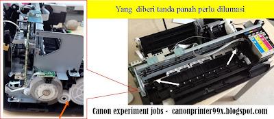 pelumasan bagian printer