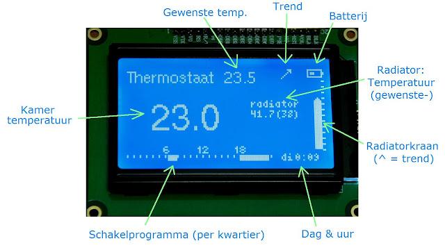 zelfbouw thermostaat