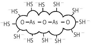 As2S3 membentuk koloid bermuatan negatif berupa sol arsen(III) sulfida.
