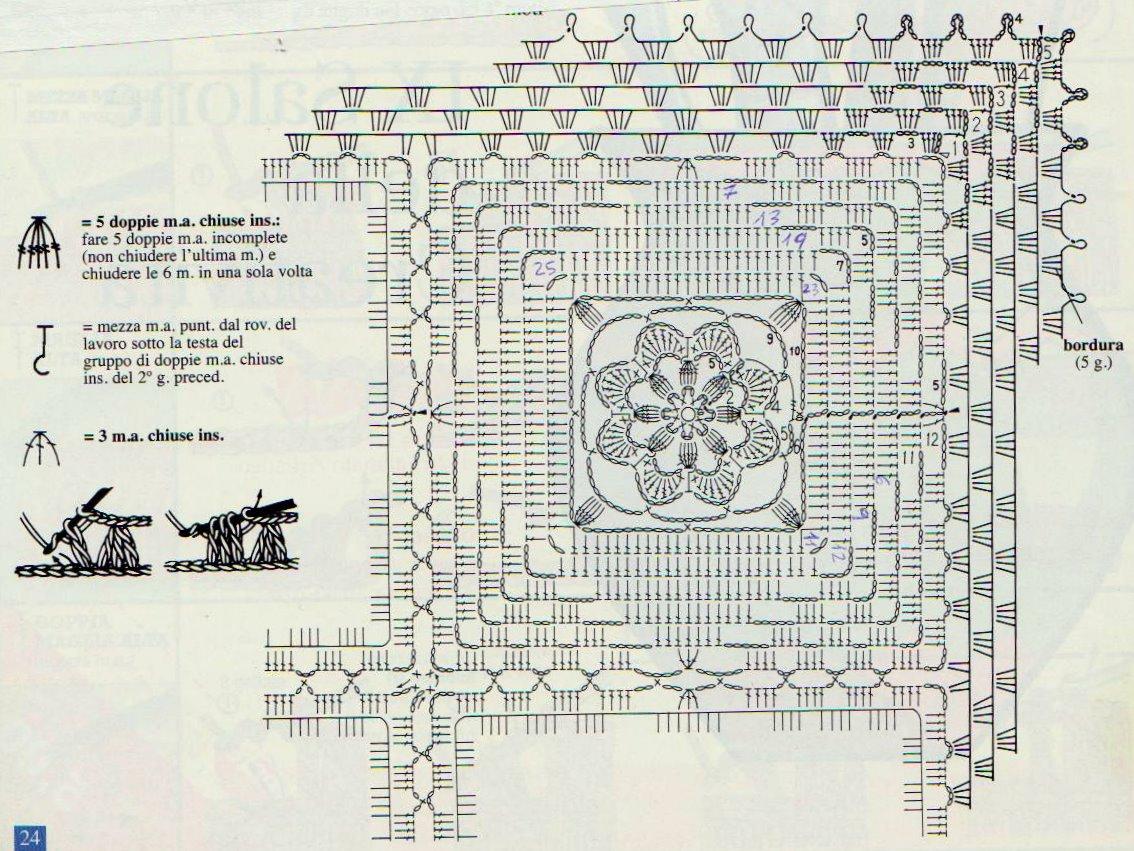La bottega delle meraviglie di gabry tovagliette quadrate for Top all uncinetto schemi