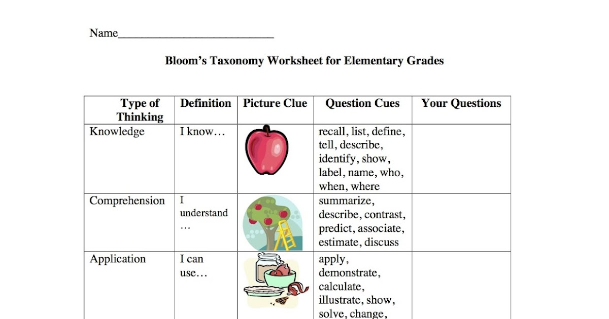 Richard D Solomons Blog on Mentoring Jewish Students and – Taxonomy Worksheet