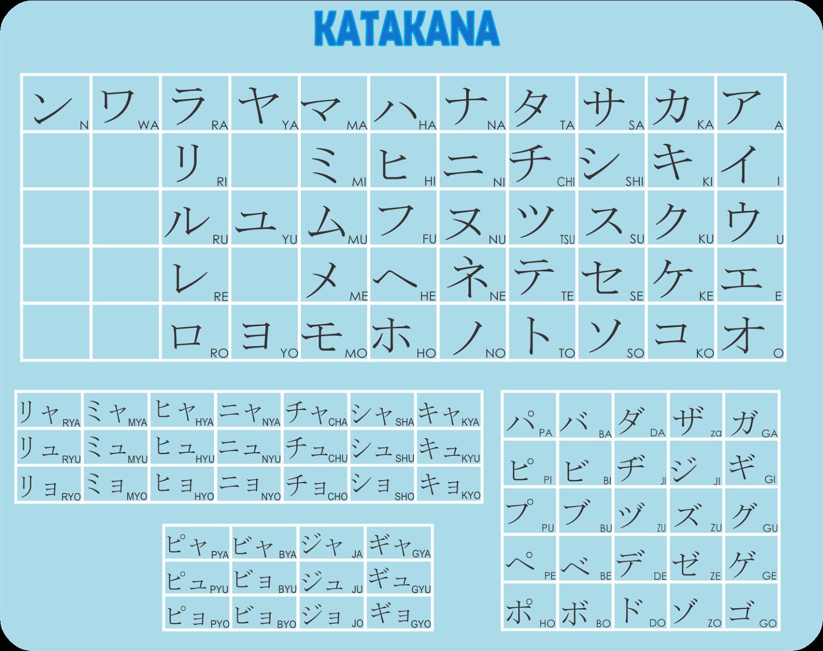 Memories Huruf Jepang Quot Hiragana Dan Katakana Quot