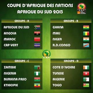 مجموعات كأس افريقيا للامم 2013 المنتخبات المشاركة