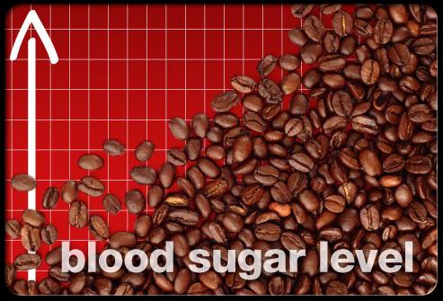 Best drug to control type 2 diabetes diet
