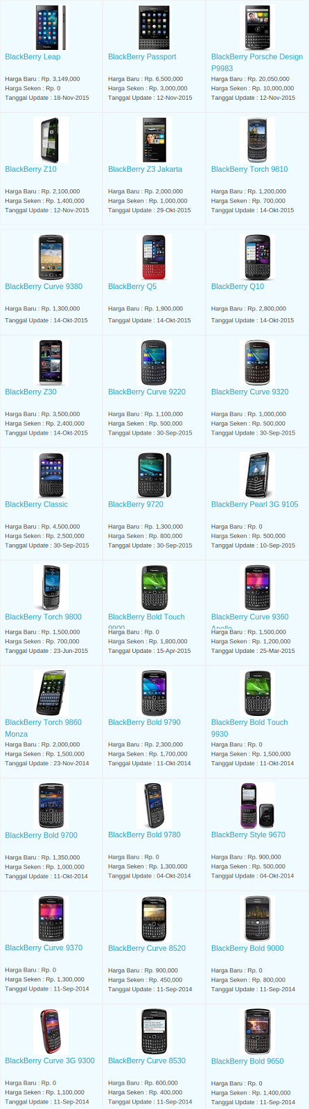 Daftar Harga Hp Blackberry November 2015