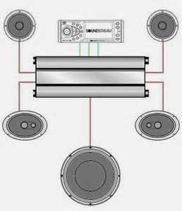 Cara Memaksimalkan Sistem Audio Mobil