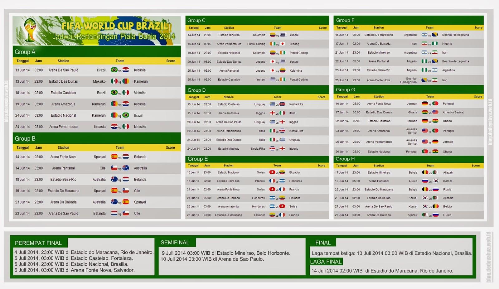 Jadwal pertandingan piala dunia 2014 Brasil