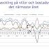 SEB:s boprisindikator negativ - sämsta sedan 2009