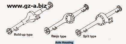 Axle Housing