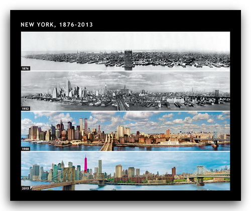 New York - Dulu, Kini Dan Akan Datang