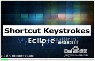 MyEclipse Shortcut Keys