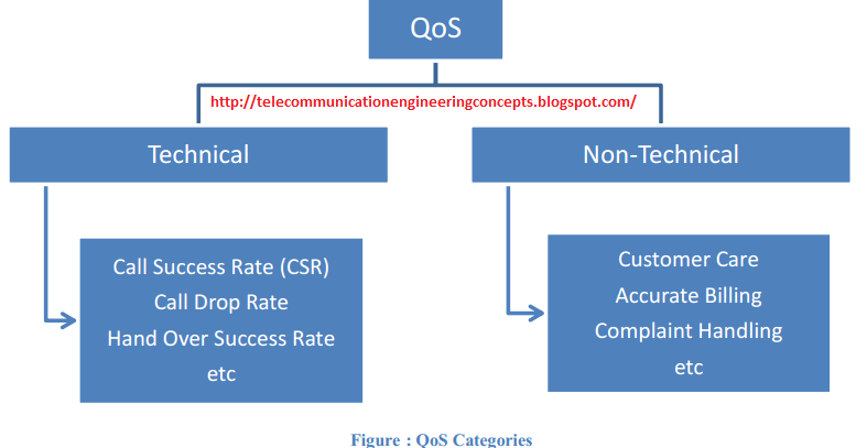 qoe quality of experience a conceptual essay Download citation | qoe: quality of expe | the ict industry and services are on the verge of substituting quality of service and utility functions with quality of experience, qoe.