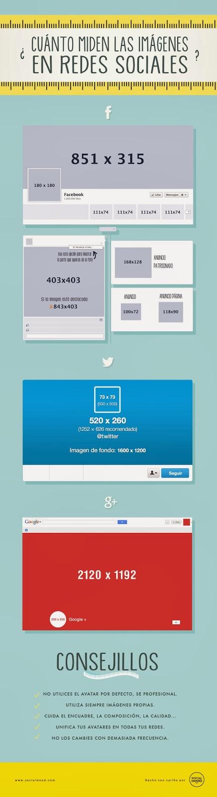 tamaño-imagenes-perfiles-redes-sociales-somosmarca.com