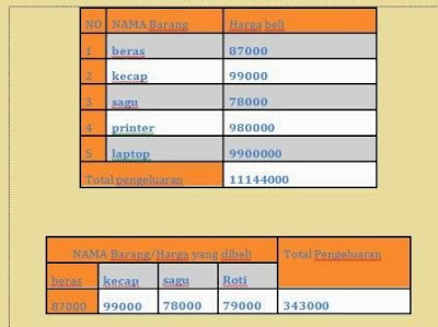 gambar tabel word
