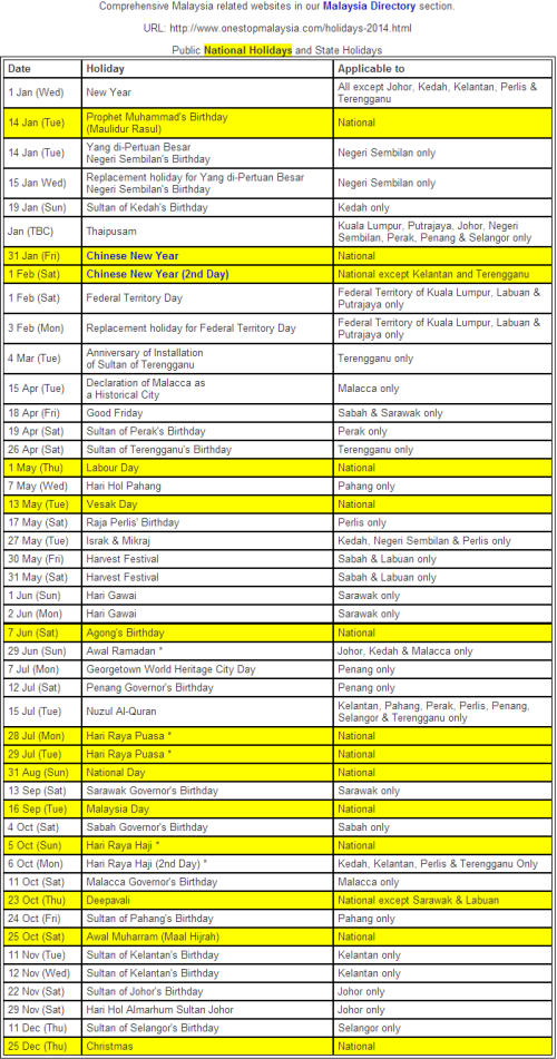 Kalendar 2014 - Lengkap Cuti Umum Malaysia