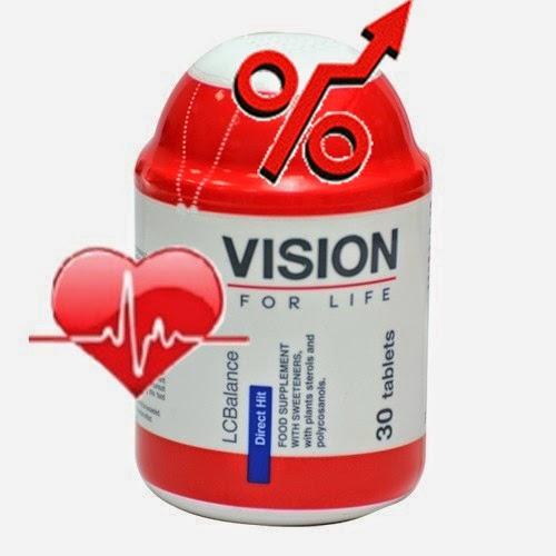 LCBalance Vision kiểm soát Cholesterol