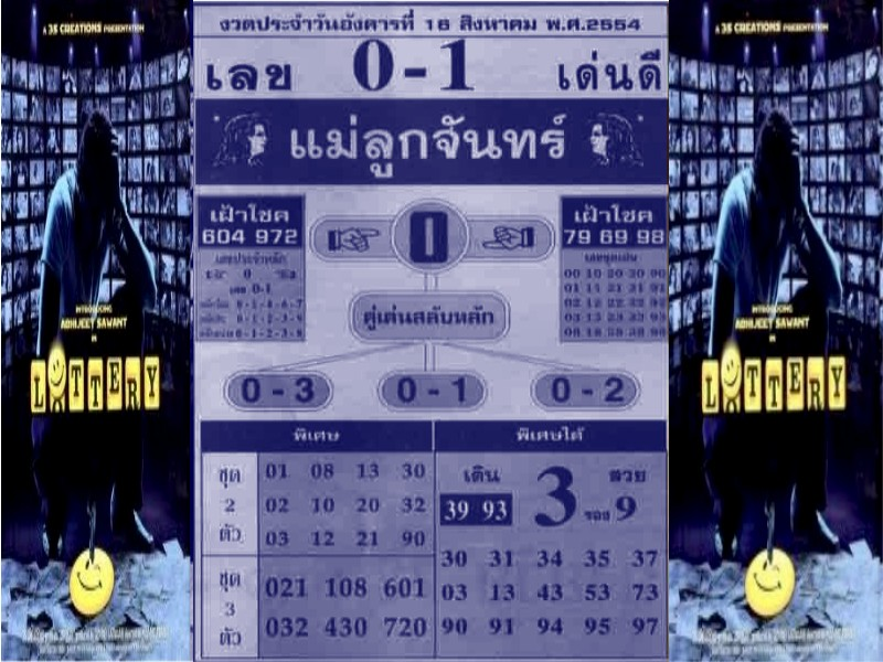 THAI LOTTO TIPS|THAI LOTTERY TIPS|THAILAND LOTTERY MASTER TIPS|THAI