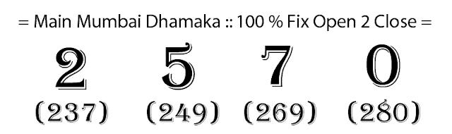 (10-August-2015) Main Mumbai Dhamaka Panditji Pavitra Chart