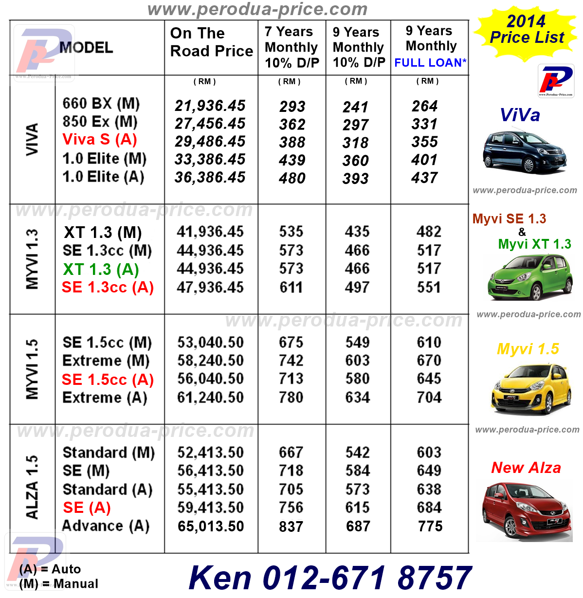 Perodua Price List