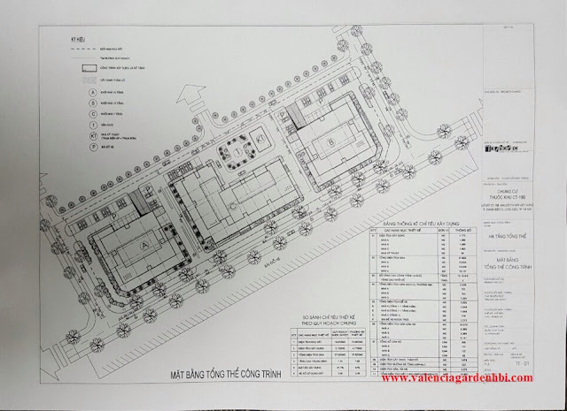 Mặt bằng quy hoạch dự án Valencia Garden
