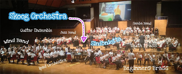 Photo of an orchestra, with the different sections labelled (from left to right) as Wind Band, Guitar Ensemble, iPad Orchestra, Jazz Band, Skoog Orchestra, Sinfonietta, Samba Band, Youth Brass and Beginners Brass.