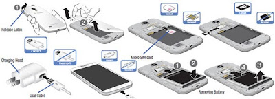 Samsung Galaxy Core Insert Sim Memory Card And Battery