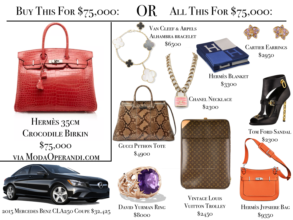 herme birkin - The Price Of An Herm��s Birkin: More Than A Car, Luxurious Jewelry ...