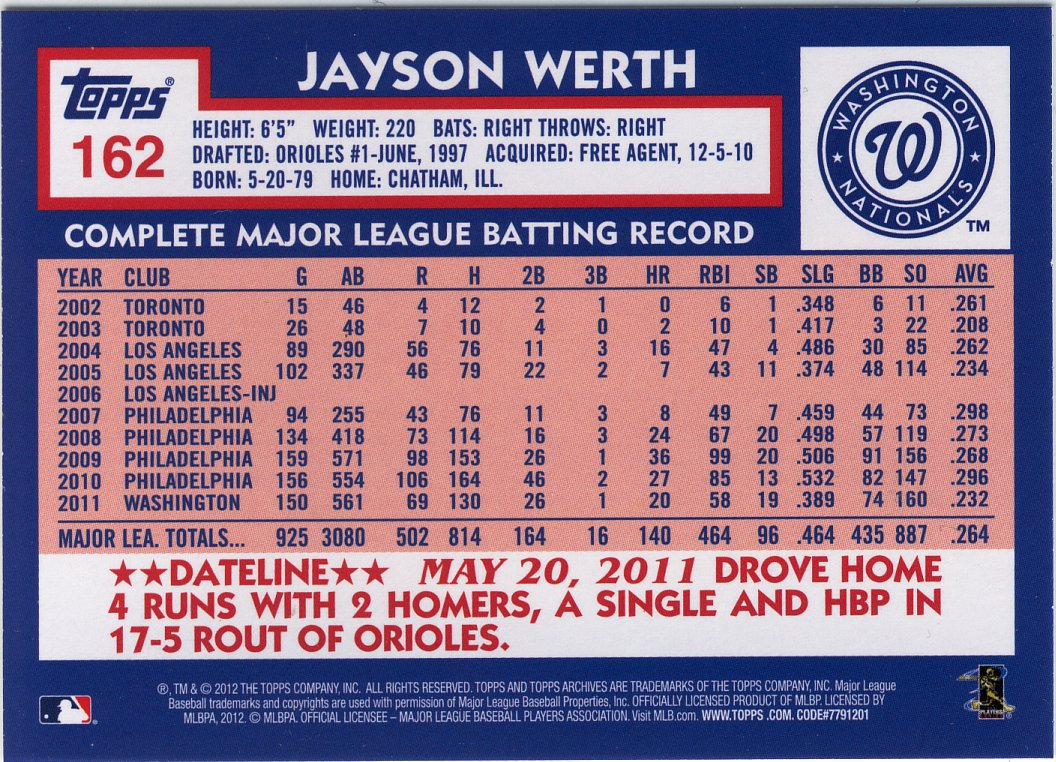 Baseball Card Stats Template Baseball Trading Card Photoshop
