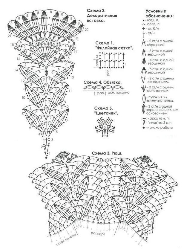 Схема Выкройка