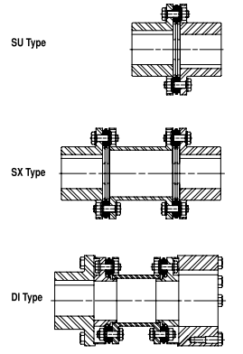 Spacer vs Non-Spacer Couplings