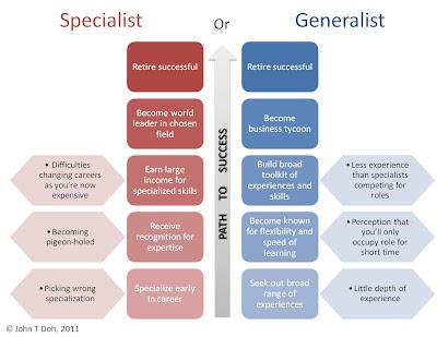 Specialist vs. Generalist
