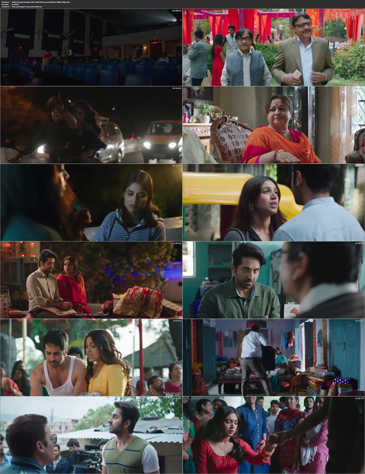 Shubh Mangal Saavdhan 2017 Bollywood 300MB HDRip 720p at rmsg.us