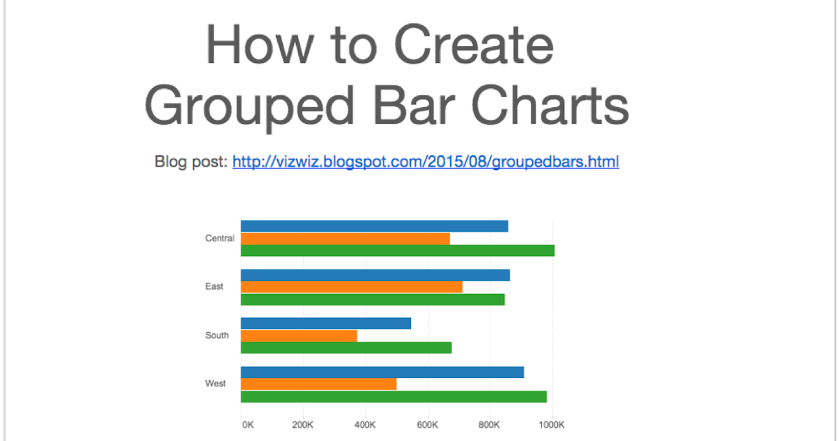 Tableau tip tuesday how to create grouped bar charts ccuart Image collections
