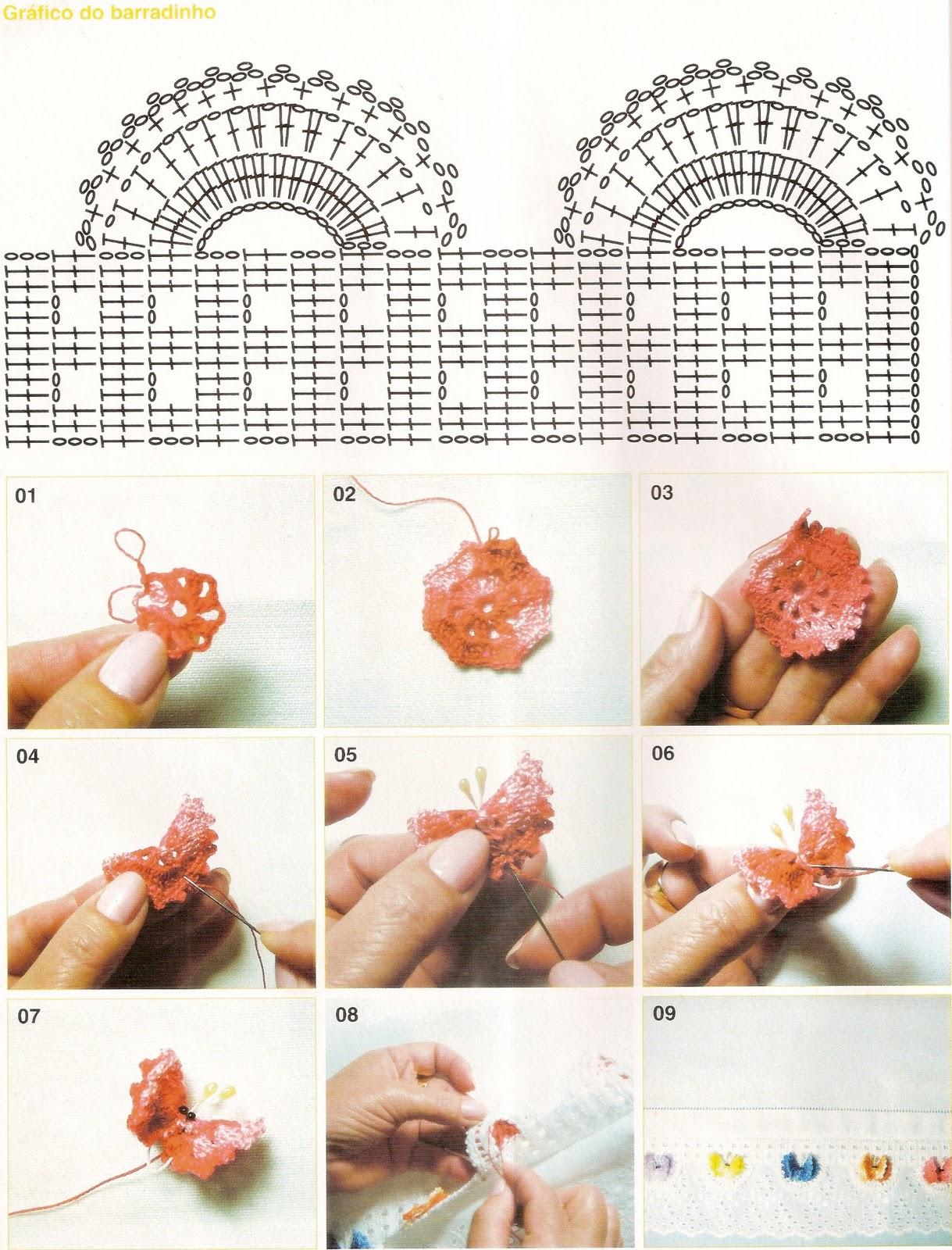 Blusa De Croche Com Grafico E Receita Best Home Design.html