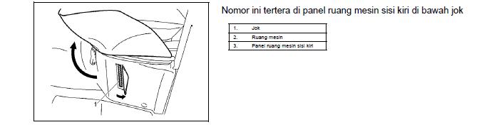 manual book Suzuki APV informasi umum 3 ~ saputranett