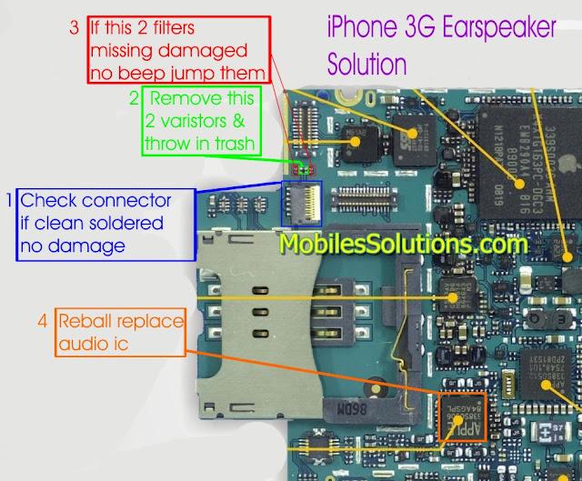 iPhone 3G Earspeaker Problem Solution.