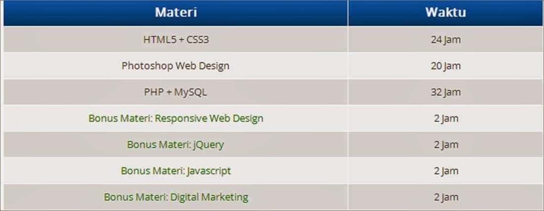 Materi Web Master
