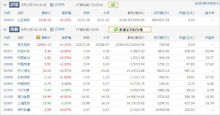 中国株コバンザメ投資ウォッチ銘柄watch20130813
