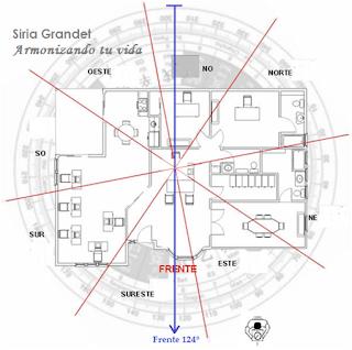 Plano-con-los-sectores-cardinales-feng-shui