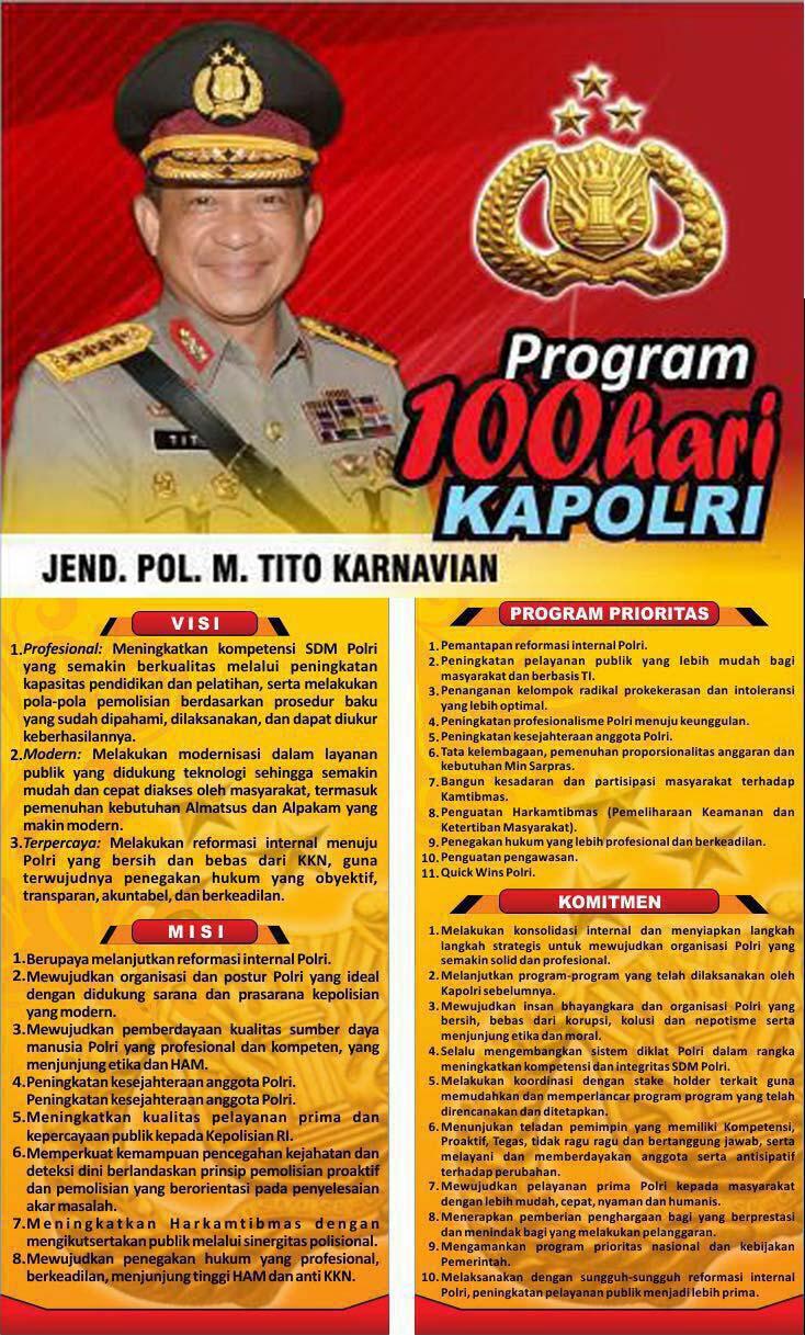 Program Kerja 100 Hari Kapolri