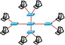 Extended Star Topology Sistem Informasi / S1:...