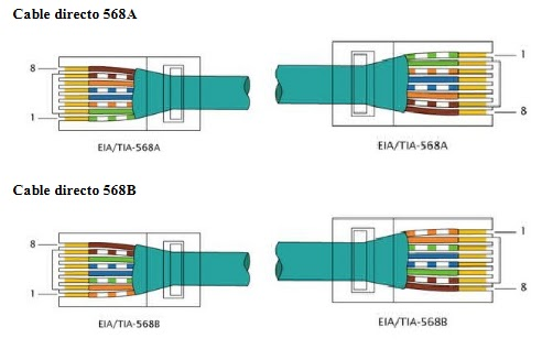 Схема распайки vga s video фото 649