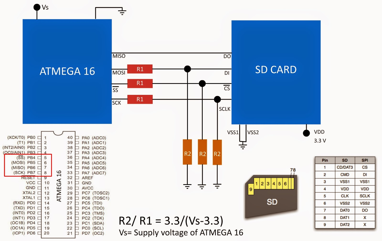 Interfacing sd card with avr atmega16 part 2 electronic portal voltage divider method pooptronica Choice Image