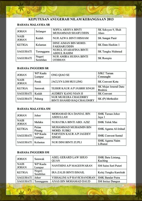 Berikut adalah keputusan Anugerah Nilam Kebangsaan 2013.
