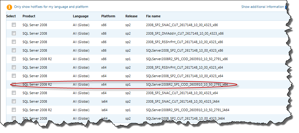 *Updated 12/12/11* The hotfix for SQL 2008 R2 is now available. Thanks Mr