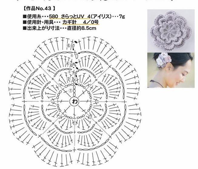 Схема вязания цветов для шапочки 369
