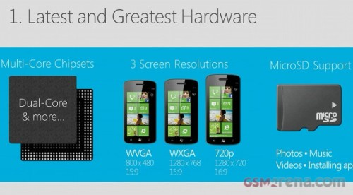 Dual core e quadcore supportati dal nuovo windows per smartphone 