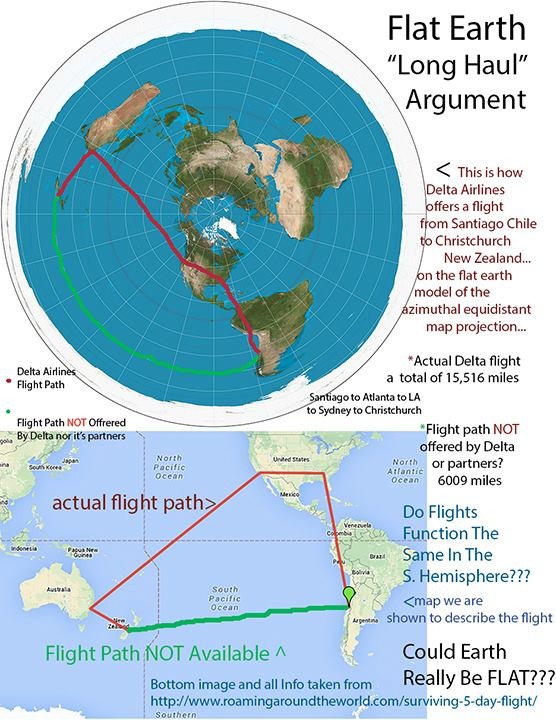 The atlantean conspiracy the south pole does not exist the australian handbook almanack shippers and importers directory states that the distance between sydney and nelson is 1400 nautical or 1633 statute gumiabroncs Gallery