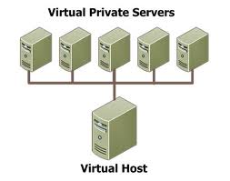 VPS Gratis, Virtual Private Server, SSH Gratis, Web Hosting Gratis, Free VPS, 3 Jelly Web Hosting and VPS, VPS premium, VPS Lifetime
